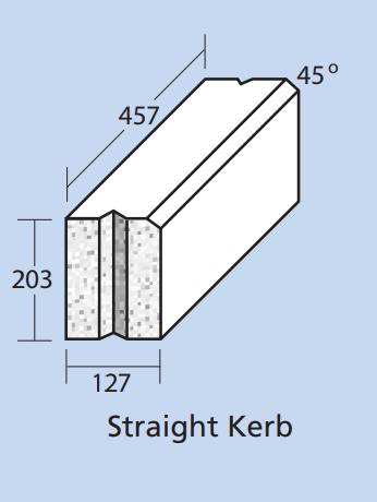 straight-kerb